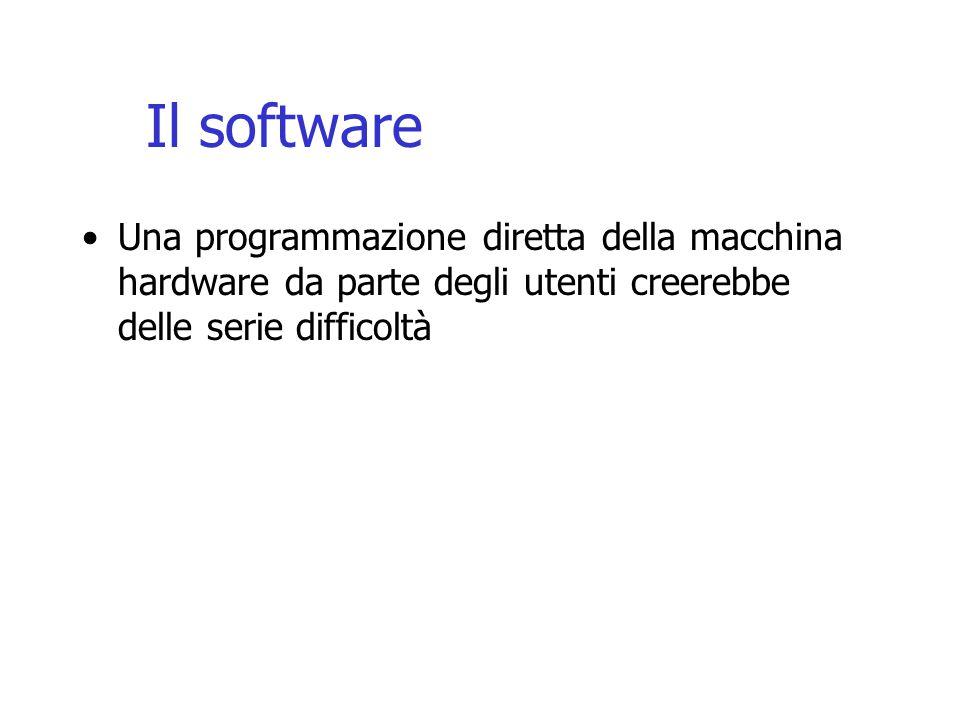 Il software Una programmazione diretta della macchina hardware da parte degli utenti creerebbe delle serie difficoltà