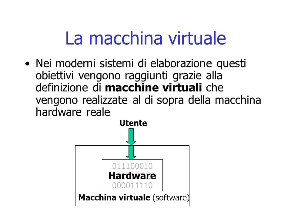 La macchina virtuale Nei moderni sistemi di elaborazione questi obiettivi vengono raggiunti grazie alla definizione di macchine virtuali che vengono realizzate al di sopra della macchina hardware reale 011100010 111010101 000011110 Hardware Macchina virtuale (software) Utente