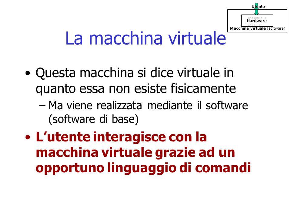 La macchina virtuale Questa macchina si dice virtuale in quanto essa non esiste fisicamente –Ma viene realizzata mediante il software (software di base) L'utente interagisce con la macchina virtuale grazie ad un opportuno linguaggio di comandi 0111000101 1101010100 0011110 Hardware Macchina virtuale (software) Utente
