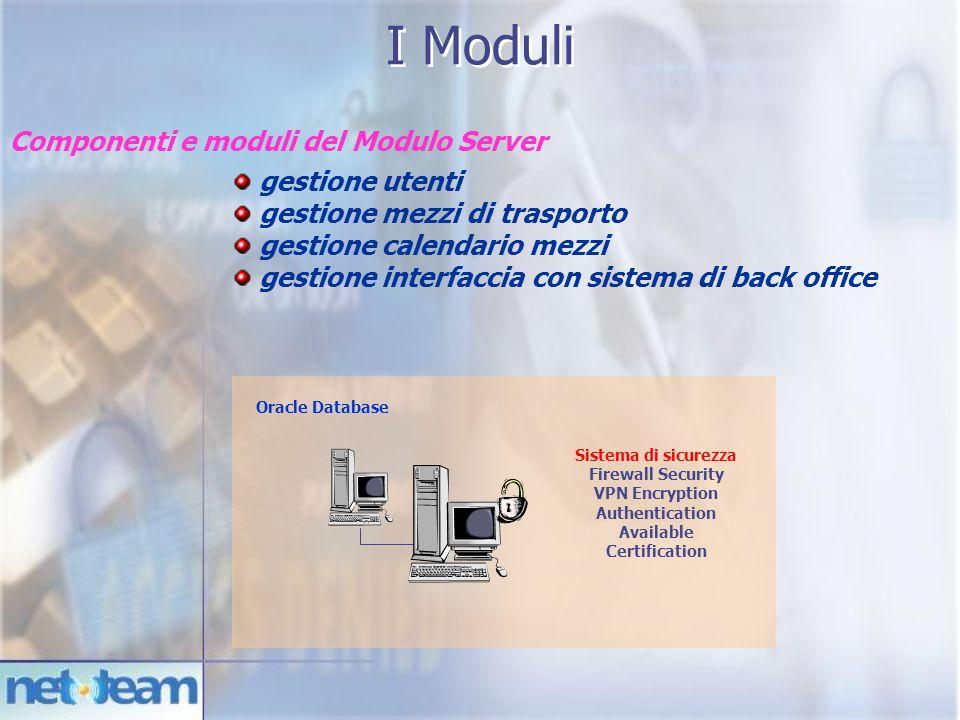 Componenti e moduli del Modulo Server gestione utenti gestione mezzi di trasporto gestione calendario mezzi gestione interfaccia con sistema di back office Sistema di sicurezza Firewall Security VPN Encryption Authentication Available Certification Oracle Database I Moduli