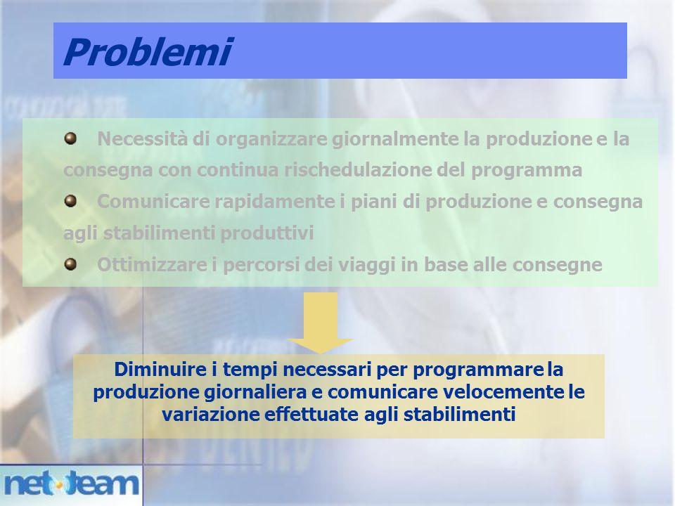 Necessità di organizzare giornalmente la produzione e la consegna con continua rischedulazione del programma Comunicare rapidamente i piani di produzi