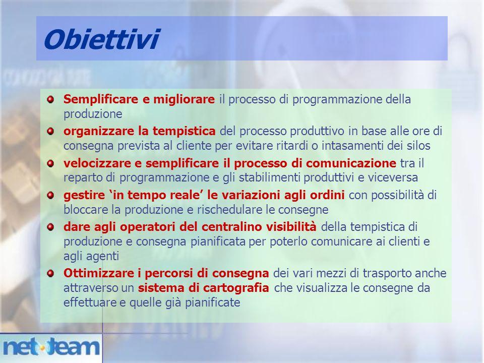 Obiettivi Semplificare e migliorare il processo di programmazione della produzione organizzare la tempistica del processo produttivo in base alle ore