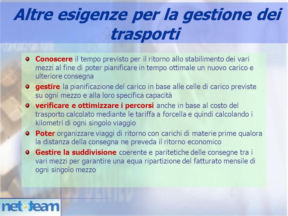 Altre esigenze per la gestione dei trasporti Conoscere il tempo previsto per il ritorno allo stabilimento dei vari mezzi al fine di poter pianificare