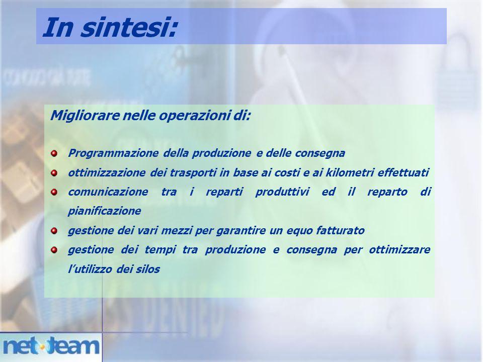 In sintesi: Migliorare nelle operazioni di: Programmazione della produzione e delle consegna ottimizzazione dei trasporti in base ai costi e ai kilome