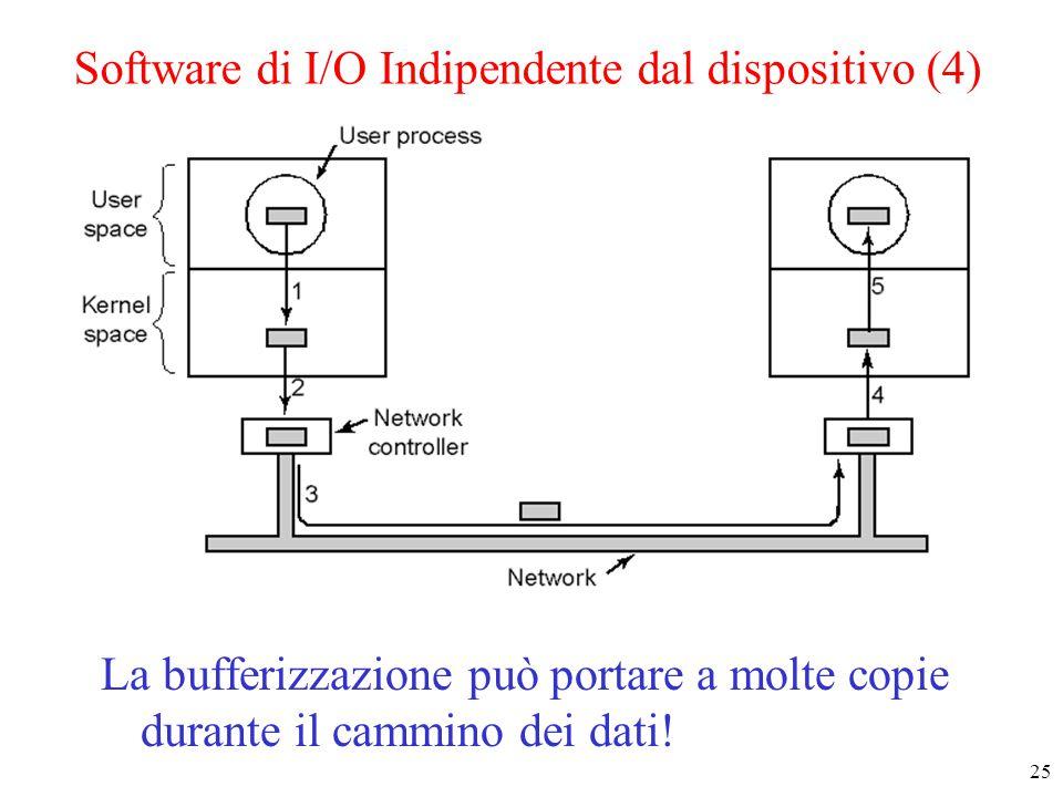 25 Software di I/O Indipendente dal dispositivo (4) La bufferizzazione può portare a molte copie durante il cammino dei dati!