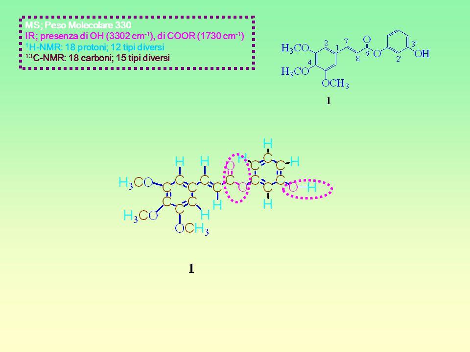 MS; Peso Molecolare 330 IR; presenza di OH (3302 cm -1 ), di COOR (1730 cm -1 ) 1 H-NMR: 18 protoni; 12 tipi diversi 13 C-NMR: 18 carboni; 15 tipi diversi
