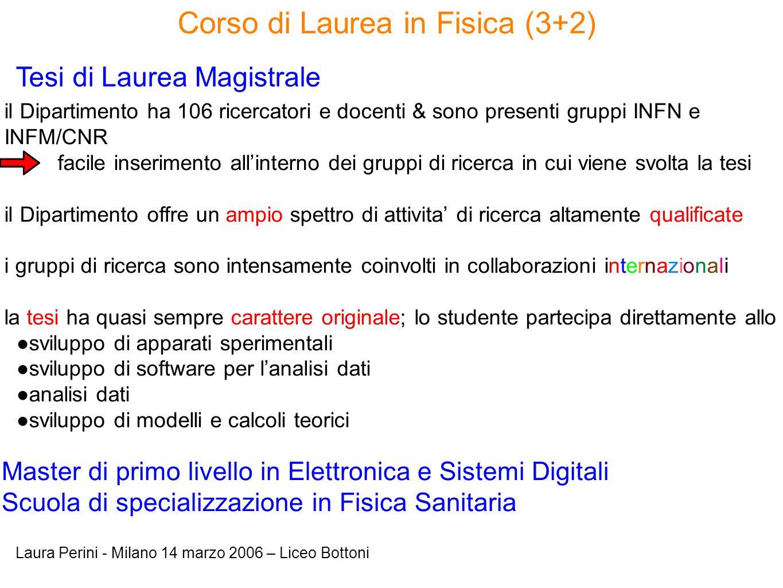 Laura Perini - Milano 14 marzo 2006 – Liceo Bottoni Corso di Laurea in Fisica (3+2) Tesi di Laurea Magistrale il Dipartimento ha 106 ricercatori e doc