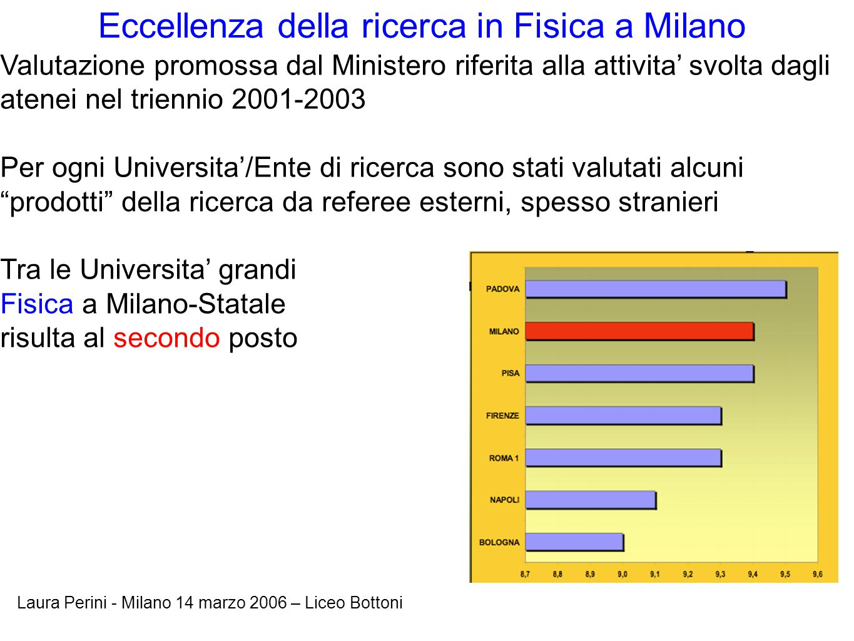 Laura Perini - Milano 14 marzo 2006 – Liceo Bottoni Eccellenza della ricerca in Fisica a Milano Valutazione promossa dal Ministero riferita alla attiv