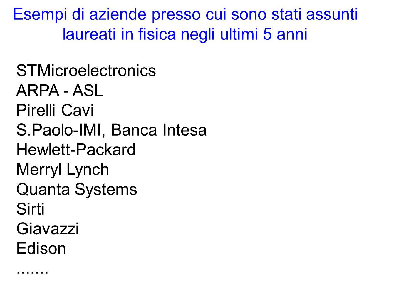 Esempi di aziende presso cui sono stati assunti laureati in fisica negli ultimi 5 anni STMicroelectronics ARPA - ASL Pirelli Cavi S.Paolo-IMI, Banca I