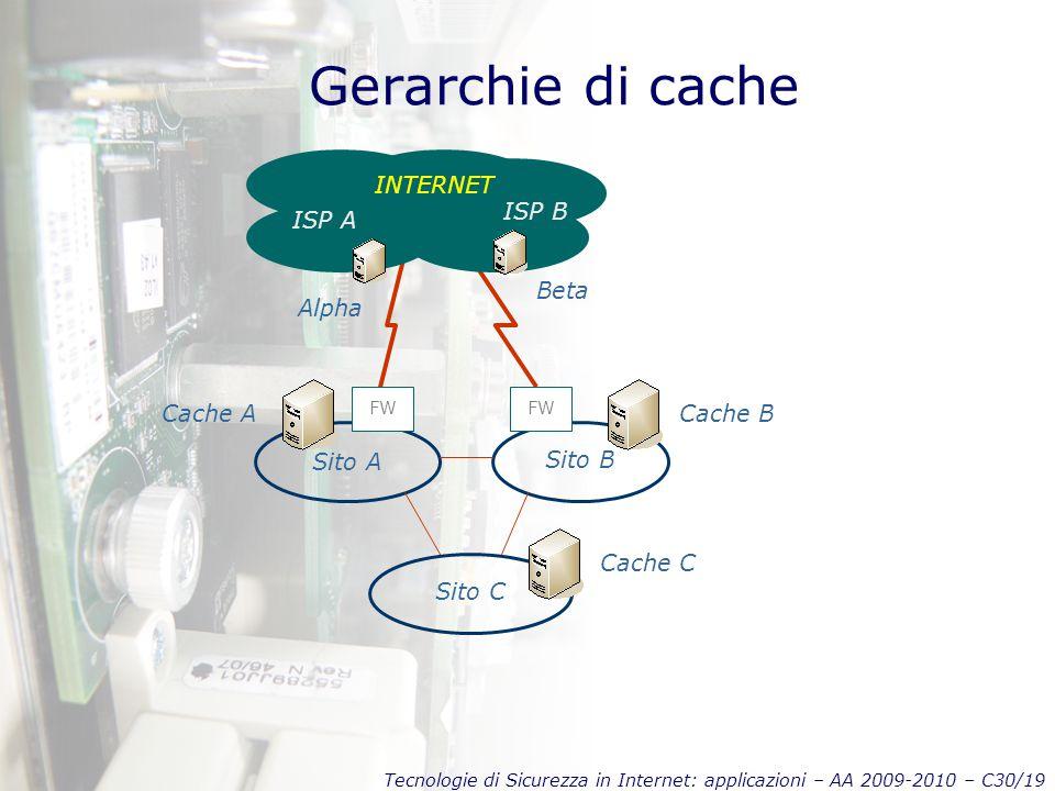 Tecnologie di Sicurezza in Internet: applicazioni – AA 2009-2010 – C30/19 Gerarchie di cache Sito ASito B Sito C INTERNET FW Cache C Cache BCache A IS