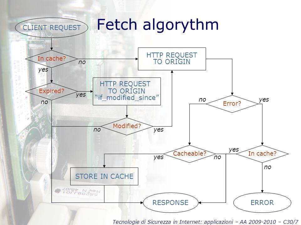 Tecnologie di Sicurezza in Internet: applicazioni – AA 2009-2010 – C30/7 Fetch algorythm RESPONSE CLIENT REQUEST Expired? In cache? Error? Cacheable?I