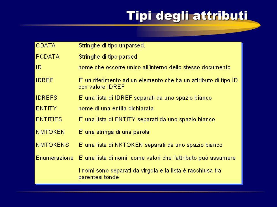 Tipi degli attributi