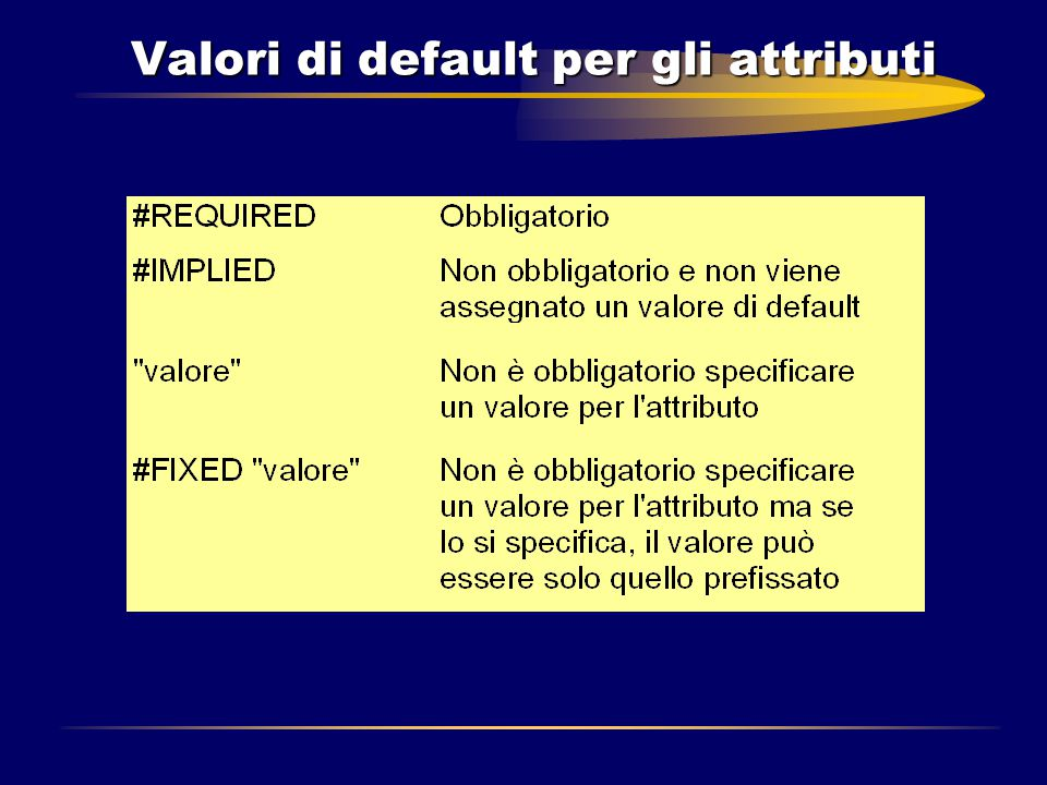 Valori di default per gli attributi