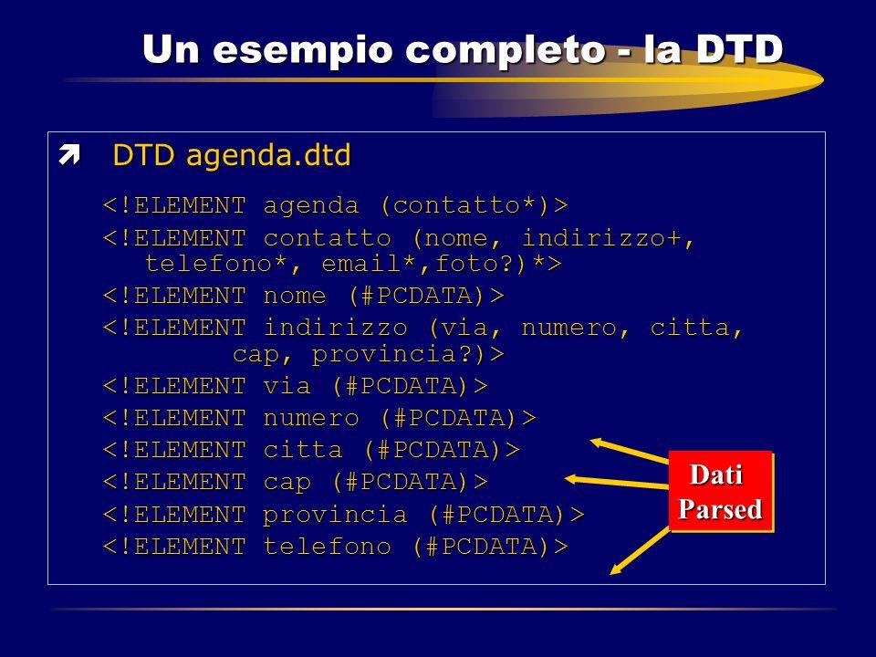 Dati Parsed Un esempio completo - la DTD ì DTD agenda.dtd