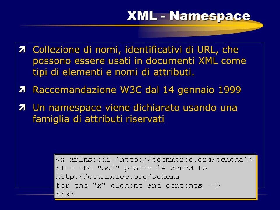XML - Namespace ìCollezione di nomi, identificativi di URL, che possono essere usati in documenti XML come tipi di elementi e nomi di attributi. ìRacc