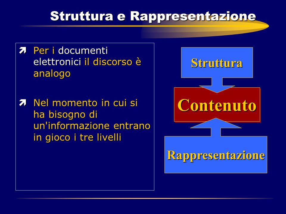 Struttura e Rappresentazione ìPer i documenti elettronici il discorso è analogo ìNel momento in cui si ha bisogno di un'informazione entrano in gioco