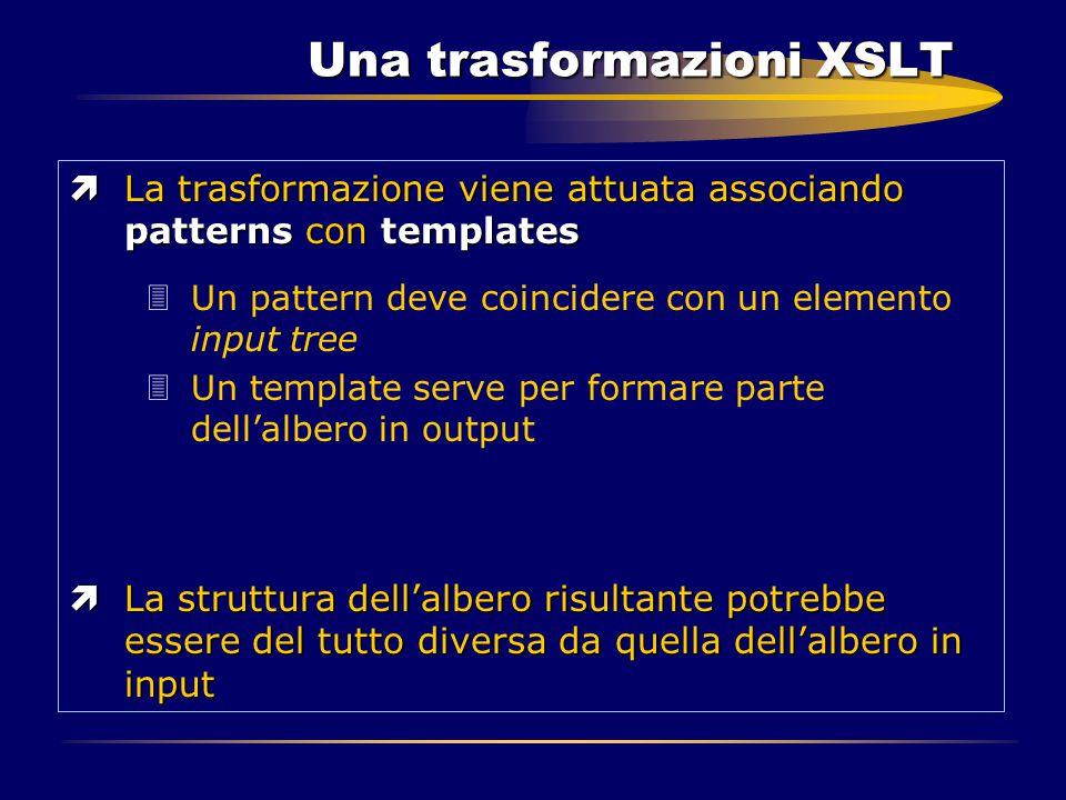 Una trasformazioni XSLT ìLa trasformazione viene attuata associando patterns con templates 3Un pattern deve coincidere con un elemento input tree 3Un