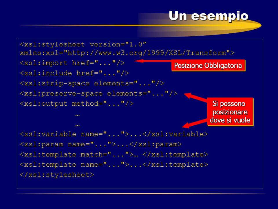 Un esempio ……...... … …...... </xsl:stylesheet> Posizione Obbligatoria Si possono posizionare dove si vuole