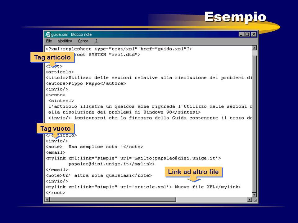 Esempio Tag articolo Link ad altro file Tag vuoto