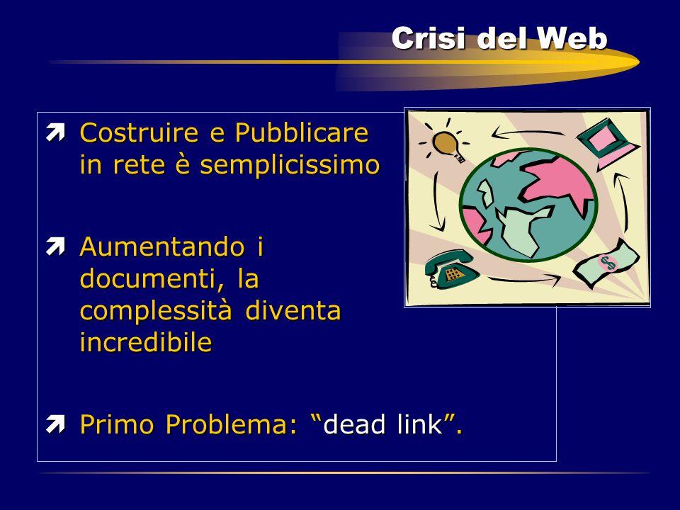 """Crisi del Web ìCostruire e Pubblicare in rete è semplicissimo ìAumentando i documenti, la complessità diventa incredibile ìPrimo Problema: """"dead link"""""""