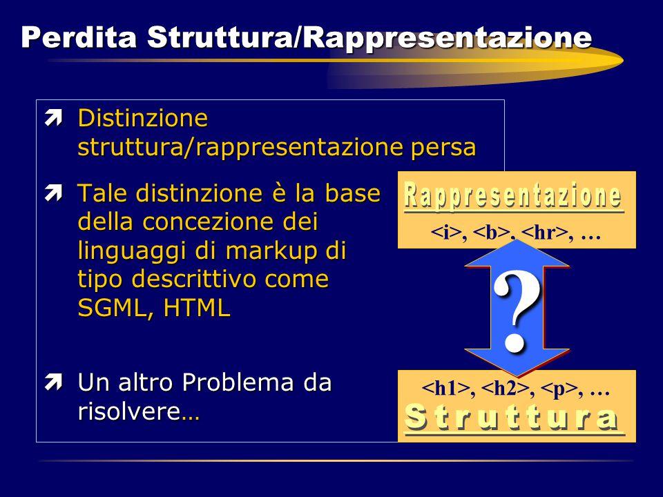 Perdita Struttura/Rappresentazione ìDistinzione struttura/rappresentazione persa ìTale distinzione è la base della concezione dei linguaggi di markup
