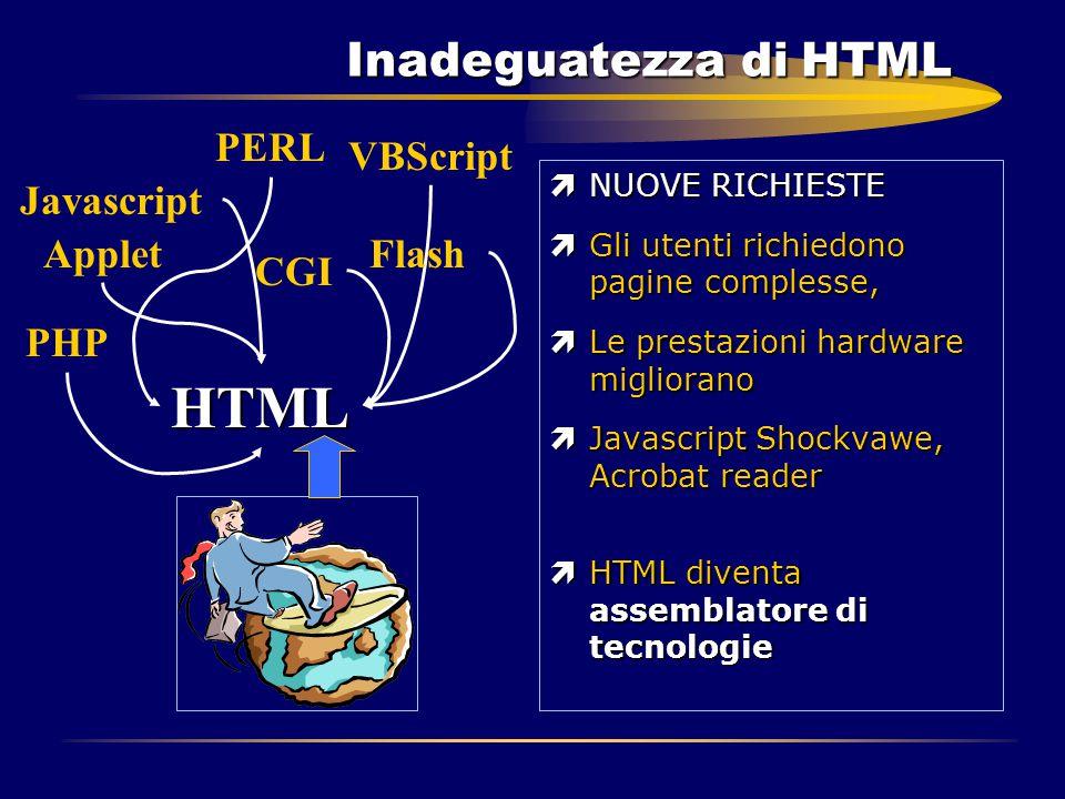 Inadeguatezza di HTML ìNUOVE RICHIESTE ìGli utenti richiedono pagine complesse, ìLe prestazioni hardware migliorano ìJavascript Shockvawe, Acrobat rea