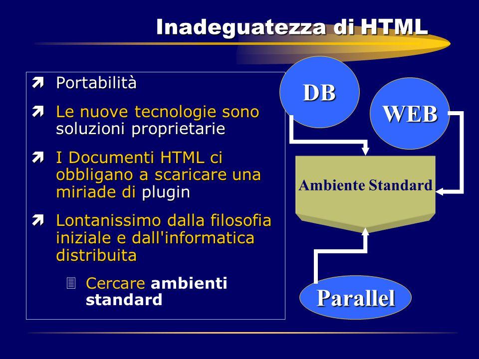 Inadeguatezza di HTML ìPortabilità ìLe nuove tecnologie sono soluzioni proprietarie ìI Documenti HTML ci obbligano a scaricare una miriade di plugin ì