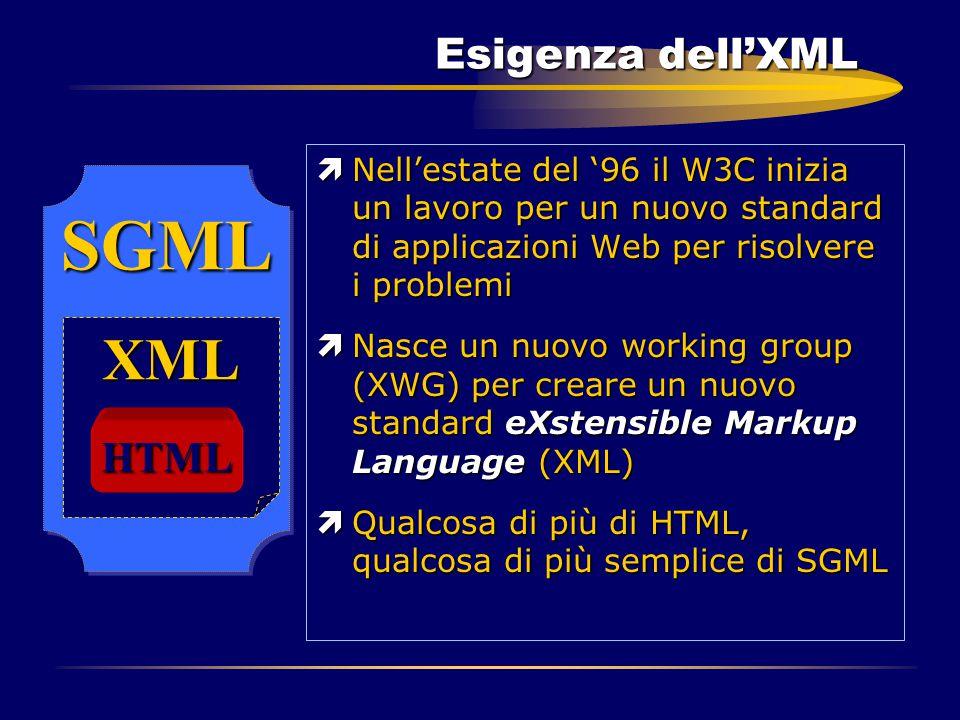 SGMLSGML XML Esigenza dell'XML ìNell'estate del '96 il W3C inizia un lavoro per un nuovo standard di applicazioni Web per risolvere i problemi ìNasce