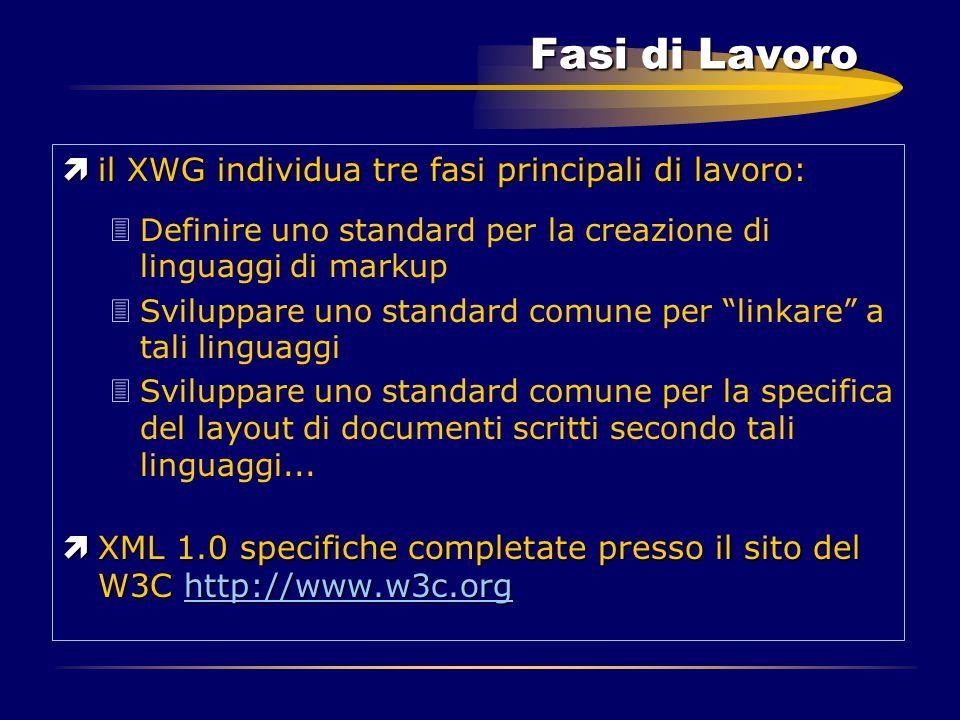 Fasi di Lavoro ìil XWG individua tre fasi principali di lavoro: 3Definire uno standard per la creazione di linguaggi di markup 3Sviluppare uno standar
