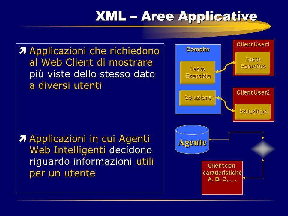 XML – Aree Applicative ìApplicazioni che richiedono al Web Client di mostrare più viste dello stesso dato a diversi utenti ìApplicazioni che richiedon