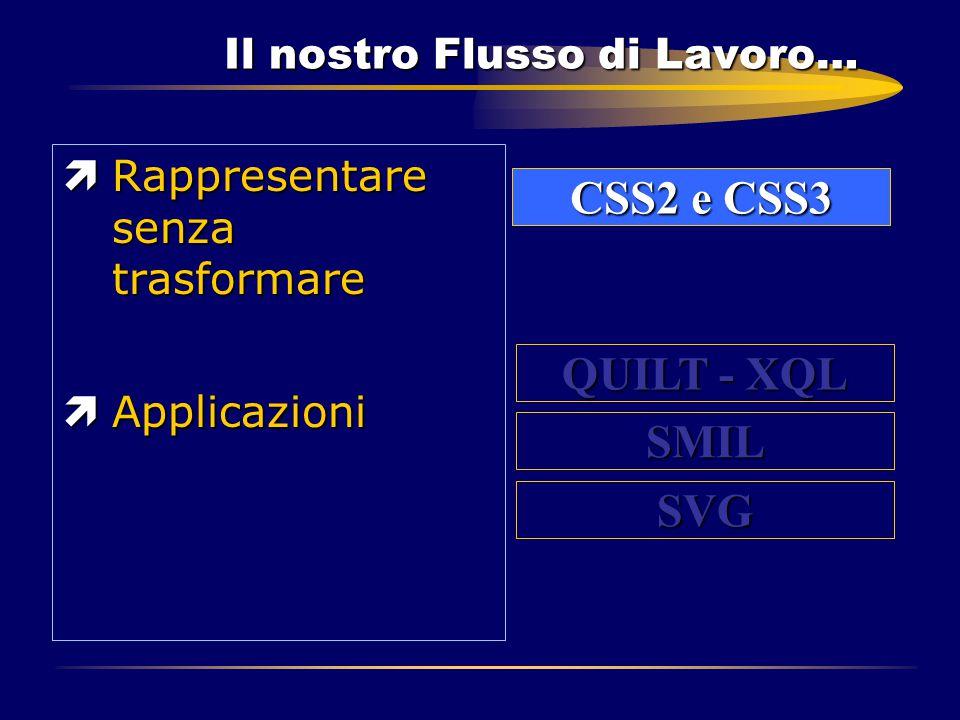Il nostro Flusso di Lavoro… ìRappresentare senza trasformare ìApplicazioni CSS2 e CSS3 QUILT - XQL SMIL SVG