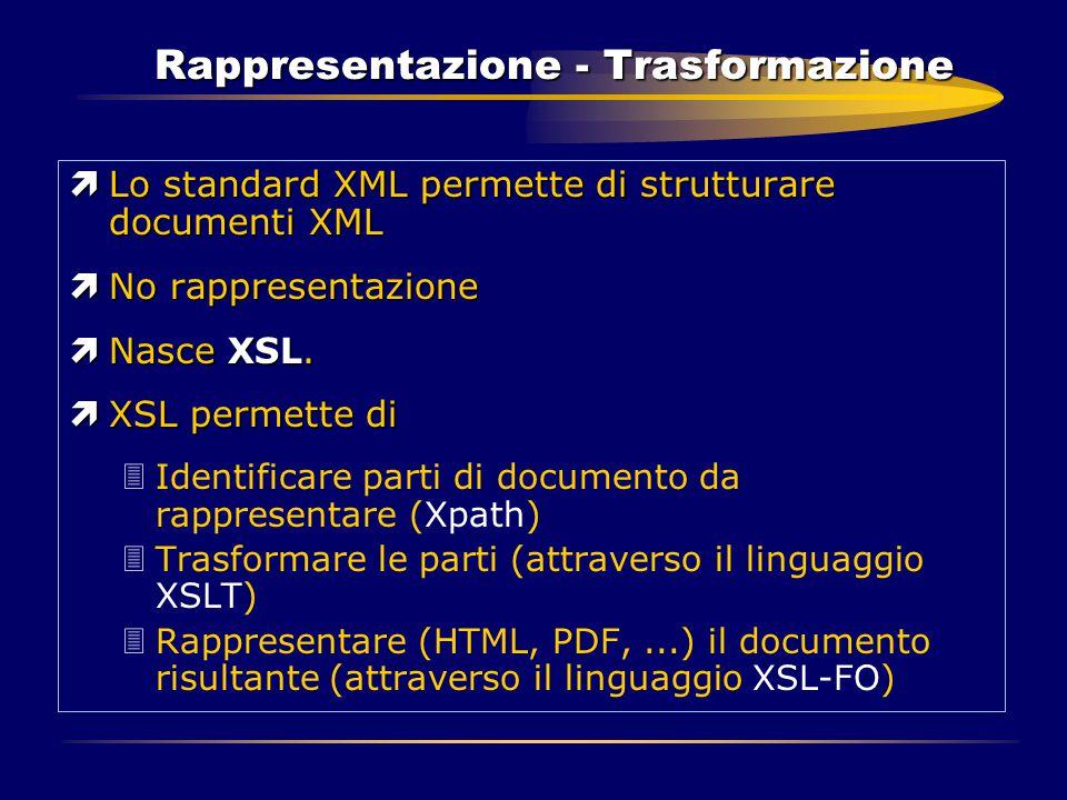 Rappresentazione - Trasformazione ìLo standard XML permette di strutturare documenti XML ìNo rappresentazione ìNasce XSL. ìXSL permette di 3Identifica