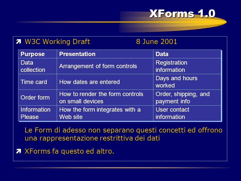 XForms 1.0 ìW3C Working Draft 8 June 2001 Le Form di adesso non separano questi concetti ed offrono una rappresentazione restrittiva dei dati ìXForms