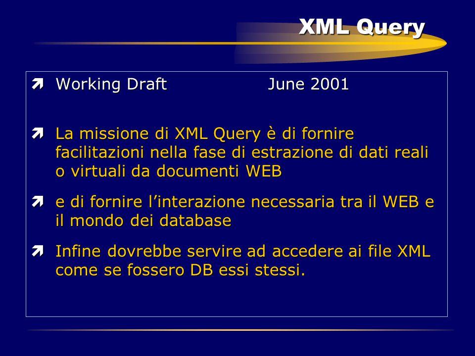 XML Query ìWorking Draft June 2001 ìLa missione di XML Query è di fornire facilitazioni nella fase di estrazione di dati reali o virtuali da documenti