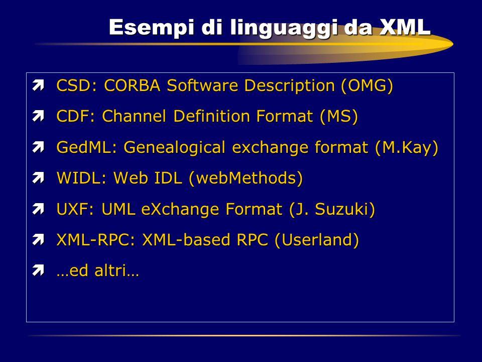 Esempi di linguaggi da XML ìCSD: CORBA Software Description (OMG) ìCDF: Channel Definition Format (MS) ìGedML: Genealogical exchange format (M.Kay) ìW