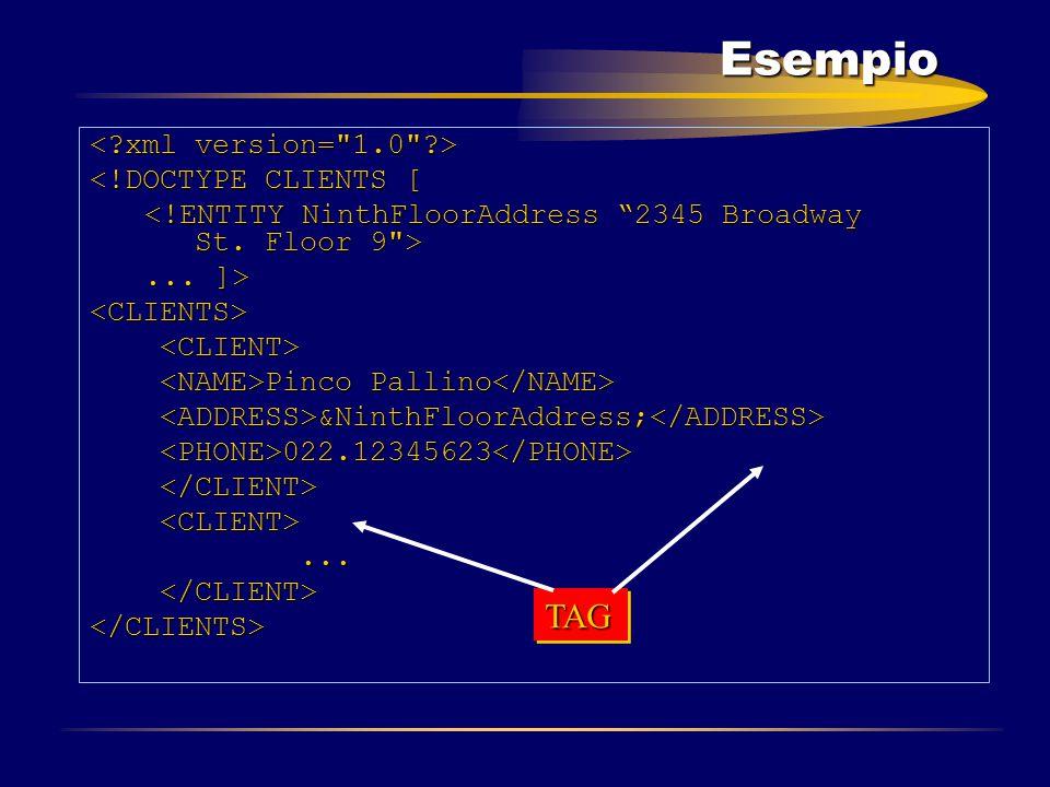 Esempio <!DOCTYPE CLIENTS [... ]> <CLIENTS> Pinco Pallino Pinco Pallino &NinthFloorAddress; &NinthFloorAddress; 022.12345623 022.12345623... </CLIENTS