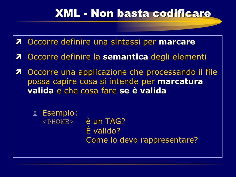 XML - Non basta codificare ìOccorre definire una sintassi per marcare ìOccorre definire la semantica degli elementi ìOccorre una applicazione che proc