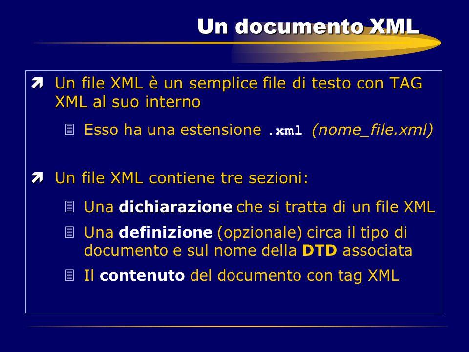 Un documento XML ìUn file XML è un semplice file di testo con TAG XML al suo interno  Esso ha una estensione.xml (nome_file.xml) ìUn file XML contien