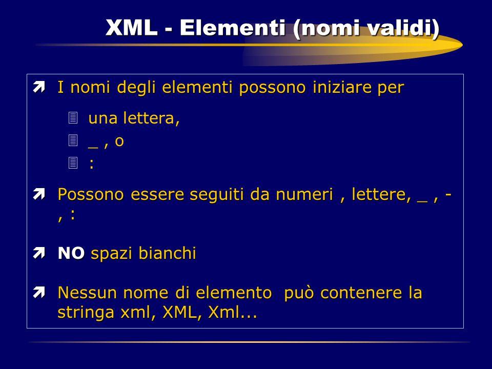 XML - Elementi (nomi validi) ìI nomi degli elementi possono iniziare per 3una lettera, 3_, o 3: ìPossono essere seguiti da numeri, lettere, _, -, : ìN