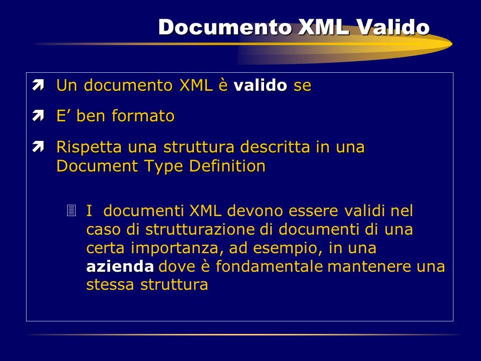 Documento XML Valido ìUn documento XML è valido se ìE' ben formato ìRispetta una struttura descritta in una Document Type Definition azienda 3I docume