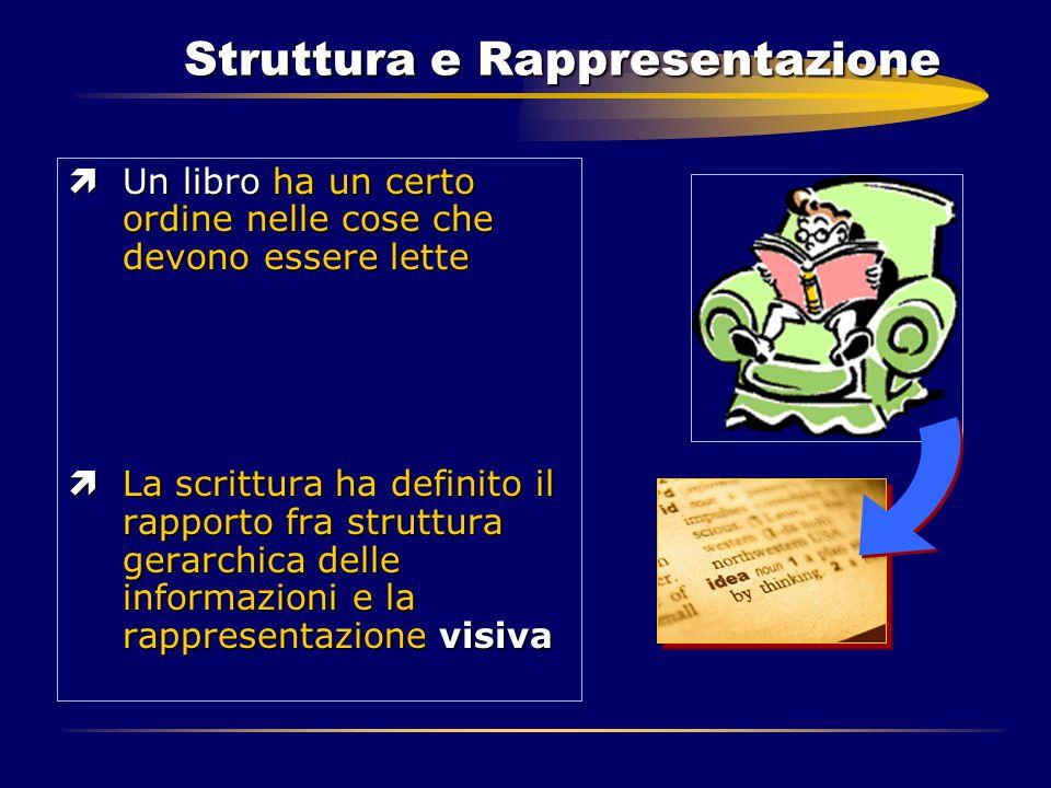 Struttura e Rappresentazione ìUn libro ha un certo ordine nelle cose che devono essere lette ìLa scrittura ha definito il rapporto fra struttura gerar