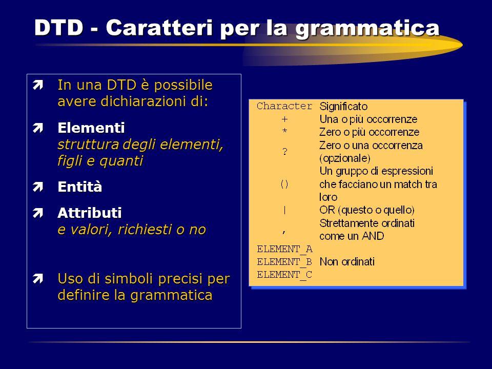 DTD - Caratteri per la grammatica ìIn una DTD è possibile avere dichiarazioni di: ìElementi struttura degli elementi, figli e quanti ìEntità ìAttribut
