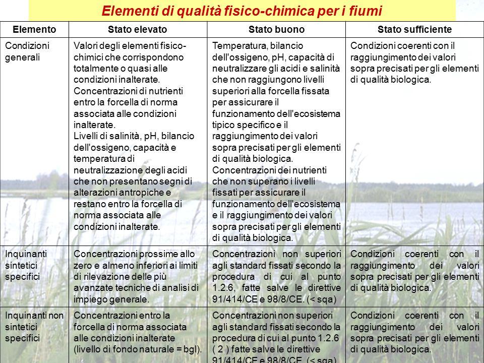 Elementi di qualità fisico-chimica per i fiumi ElementoStato elevatoStato buonoStato sufficiente Condizioni generali Valori degli elementi fisico- chi