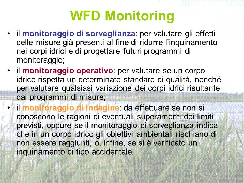 WFD Monitoring il monitoraggio di sorveglianza: per valutare gli effetti delle misure già presenti al fine di ridurre l'inquinamento nei corpi idrici e di progettare futuri programmi di monitoraggio; il monitoraggio operativo: per valutare se un corpo idrico rispetta un determinato standard di qualità, nonché per valutare qualsiasi variazione dei corpi idrici risultante dai programmi di misure; il monitoraggio di indagine: da effettuare se non si conoscono le ragioni di eventuali superamenti dei limiti previsti, oppure se il monitoraggio di sorveglianza indica che in un corpo idrico gli obiettivi ambientali rischiano di non essere raggiunti, o, infine, se si è verificato un inquinamento di tipo accidentale.