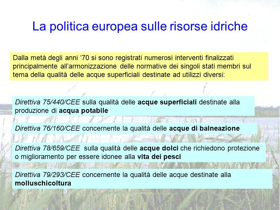 La politica europea sulle risorse idriche Dalla metà degli anni '70 si sono registrati numerosi interventi finalizzati principalmente all'armonizzazione delle normative dei singoli stati membri sul tema della qualità delle acque superficiali destinate ad utilizzi diversi: Direttiva 75/440/CEE sulla qualità delle acque superficiali destinate alla produzione di acqua potabile Direttiva 76/160/CEE concernente la qualità delle acque di balneazione Direttiva 78/659/CEE sulla qualità delle acque dolci che richiedono protezione o miglioramento per essere idonee alla vita dei pesci Direttiva 79/293/CEE concernente la qualità delle acque destinate alla molluschicoltura