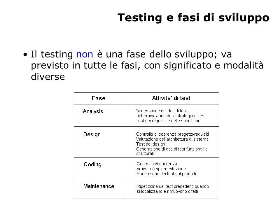 Testing e fasi di sviluppo Il testing non è una fase dello sviluppo; va previsto in tutte le fasi, con significato e modalità diverse