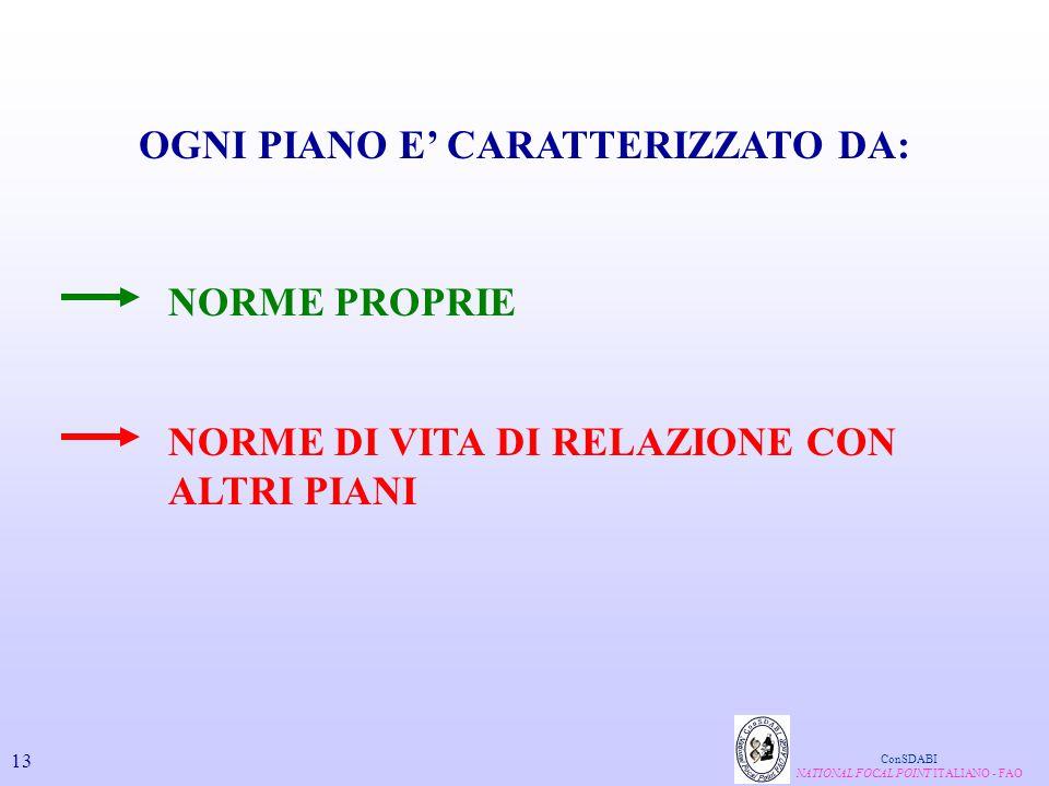 OGNI PIANO E' CARATTERIZZATO DA: NORME PROPRIE NORME DI VITA DI RELAZIONE CON ALTRI PIANI ConSDABI NATIONAL FOCAL POINT ITALIANO - FAO 13