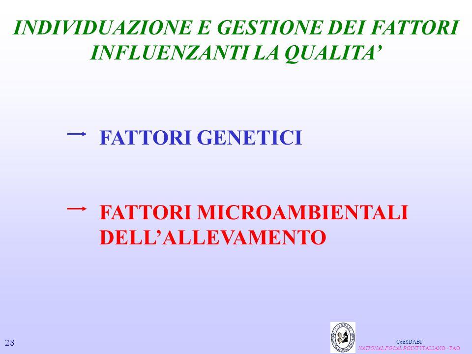 INDIVIDUAZIONE E GESTIONE DEI FATTORI INFLUENZANTI LA QUALITA' FATTORI GENETICI FATTORI MICROAMBIENTALI DELL'ALLEVAMENTO ConSDABI NATIONAL FOCAL POINT