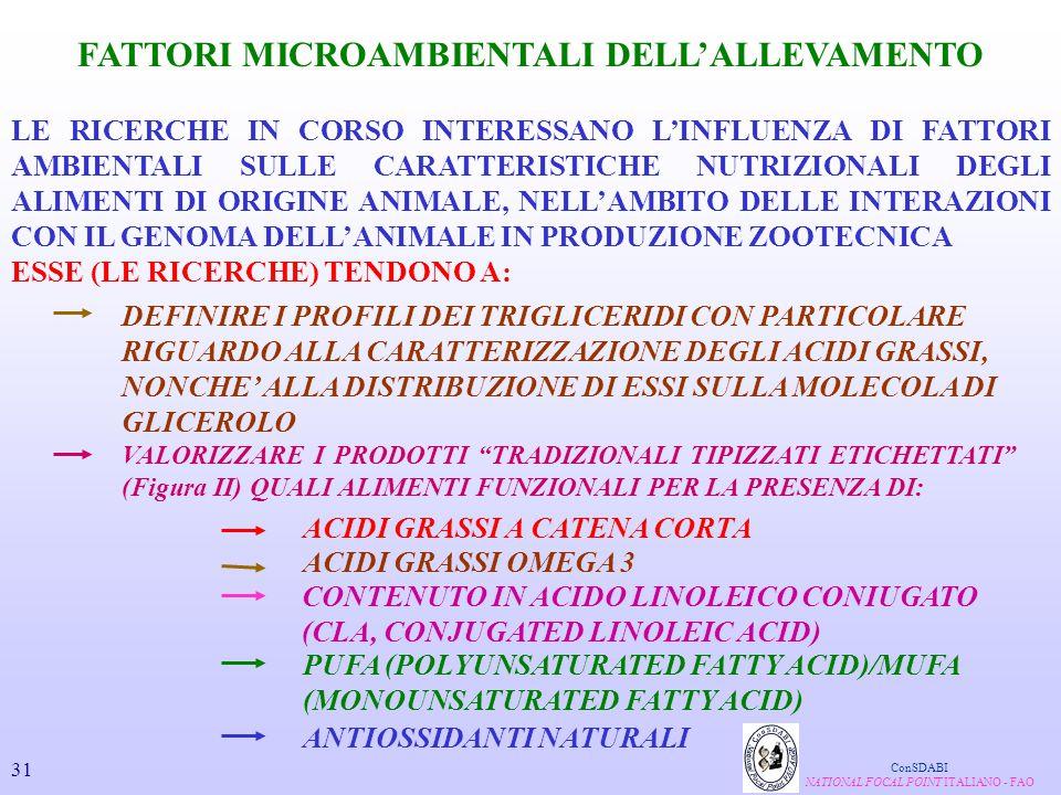 FATTORI MICROAMBIENTALI DELL'ALLEVAMENTO LE RICERCHE IN CORSO INTERESSANO L'INFLUENZA DI FATTORI AMBIENTALI SULLE CARATTERISTICHE NUTRIZIONALI DEGLI A