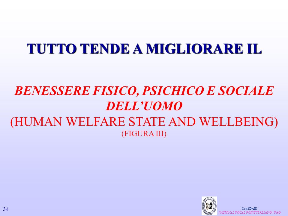 TUTTO TENDE A MIGLIORARE IL BENESSERE FISICO, PSICHICO E SOCIALE DELL'UOMO (HUMAN WELFARE STATE AND WELLBEING) (FIGURA III) ConSDABI NATIONAL FOCAL POINT ITALIANO - FAO 34
